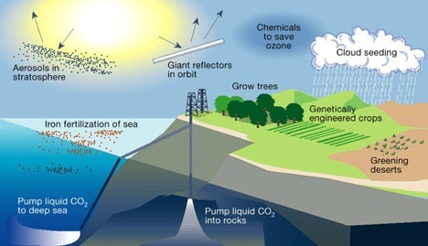 Några exempel på planetär ingenjörskonst (eng. 'geoengineering').